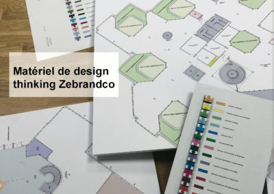 design thinking Zebrandco