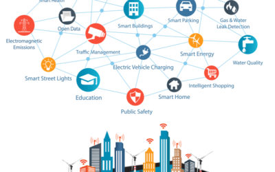 Comment améliorer la qualité de vie urbaine avec la technologie?